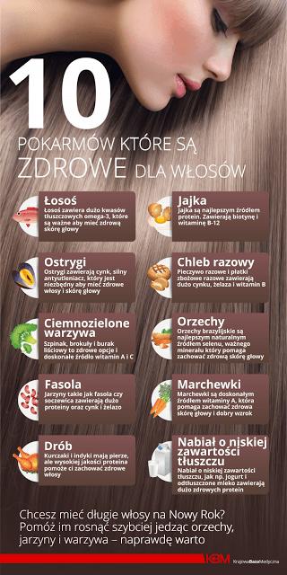 10 pokarmow ktore sa zdrowe dla wlosow