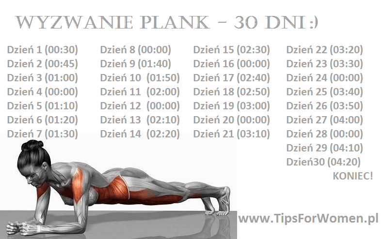 wyzwanie plank