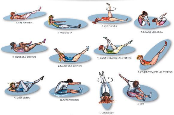 pilates blog