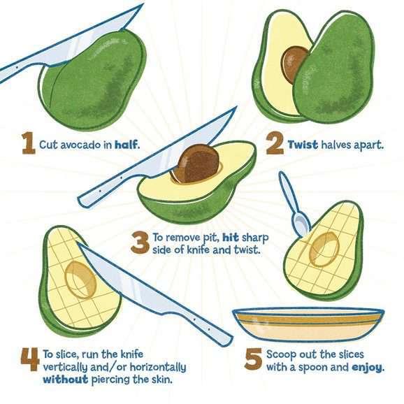 źródło: www.foodshouldtastegood.com