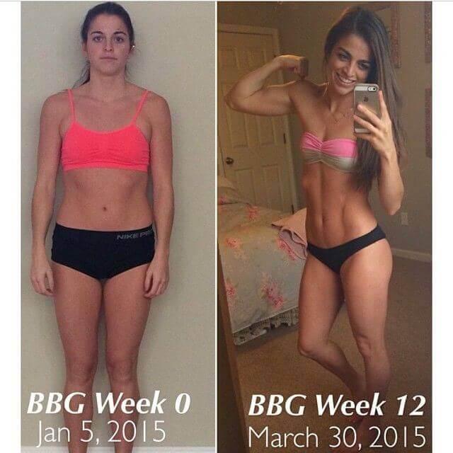 the bikini body motivation and habits guide pdf