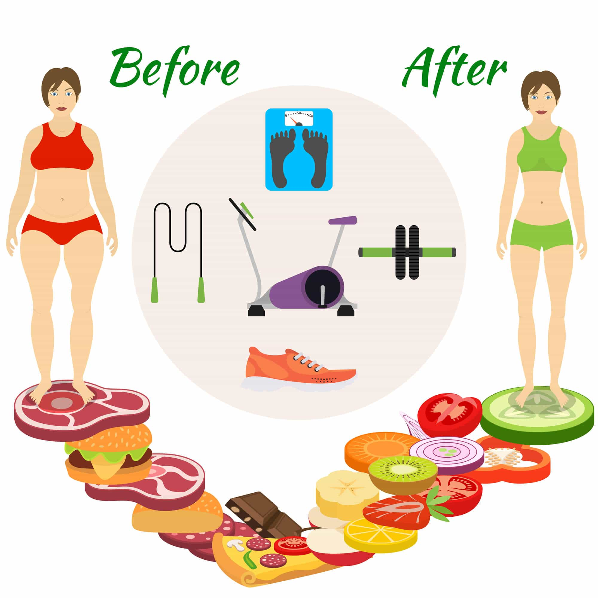 Dieta keto jadlospis